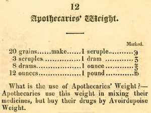 An apothecaries' conversion chart