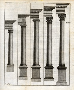 Five Orders from Robertson <em>Treatise of Such Instruments</em>
