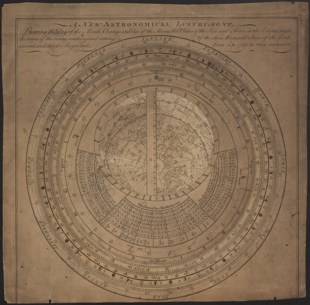 preview image for Print. 'A new astronomical instrument'. With volvelle. Made by James Ferguson, London, 1756