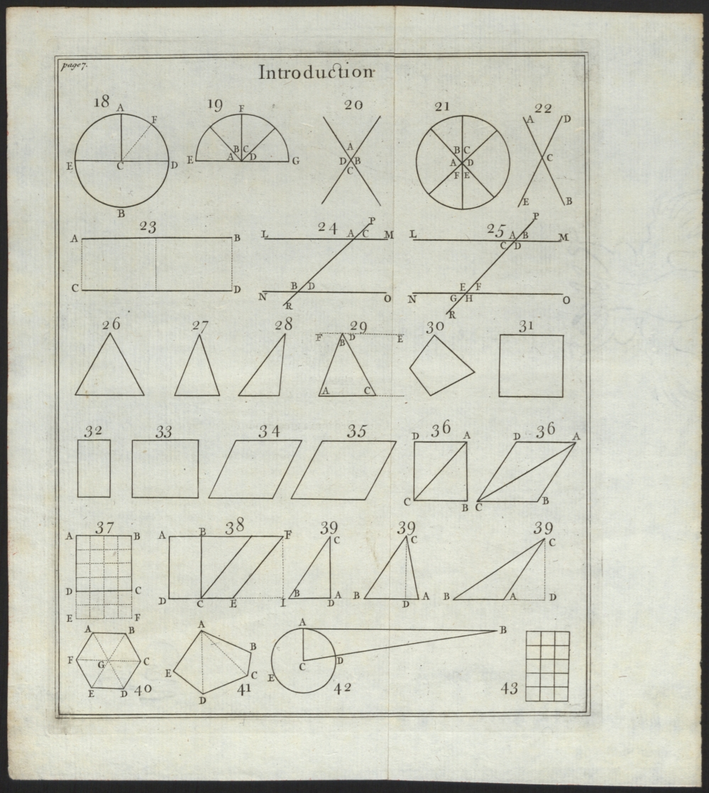 preview image for Print (Engraving) Introduction, page 7. Illustrations of Angles. 18th Century