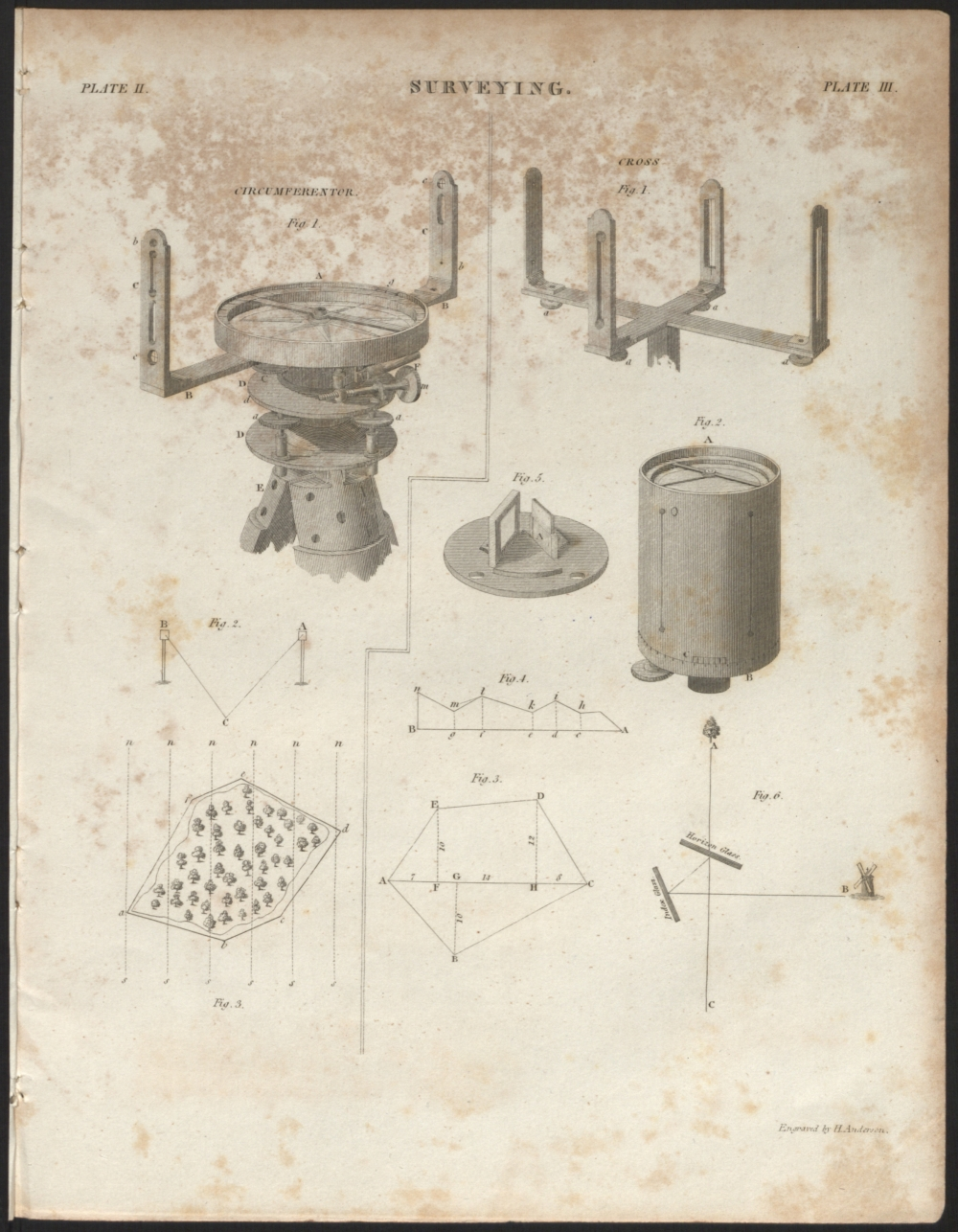 preview image for Print (Engraving) Surveying Instruments and Diagrams, by H. Anderson, from Rees Encylopedia, Philadelphia, U.S.A., Early 19th Century