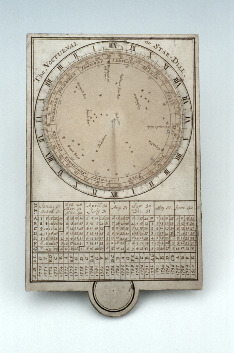 preview image for Star Finder and Universal Analemma, by James Ferguson, London, c. 1775