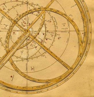 preview image for Printed Paper Astrolabe (Hand-Coloured), Published by S. Godwin, English, 1802