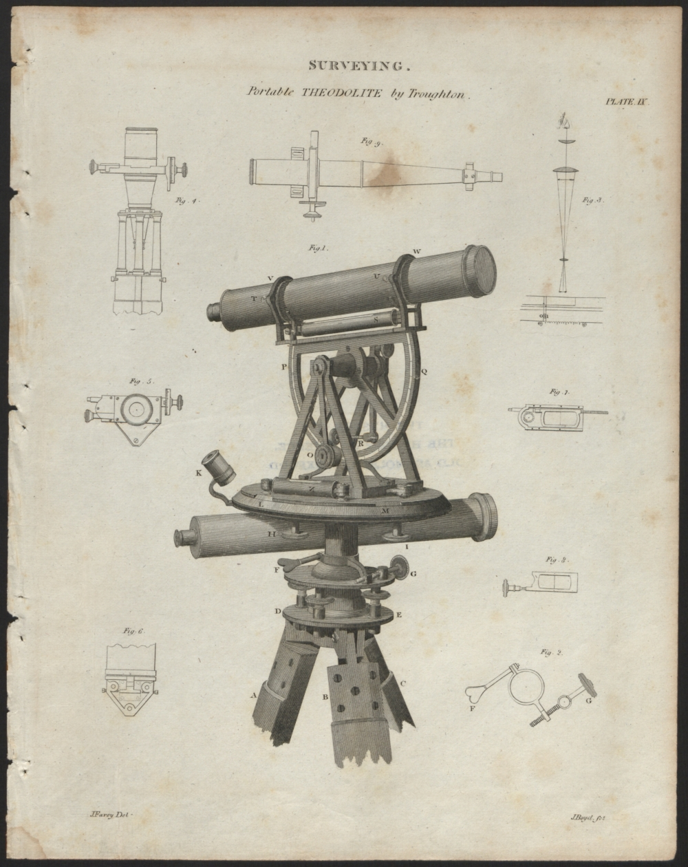 preview image for Print (Engraving) Surveying Portable Theodolite, by J. Boyd after J. Farey, from Rees Encyclopedia, Philadelphia, U.S.A., Early 19th Century