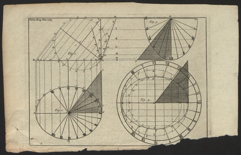 preview image for Print (Engraving) Diagram of Ferguson's method of Constructing Sun Dials, from the Gentleman's Magazine, London, Mar. 1769