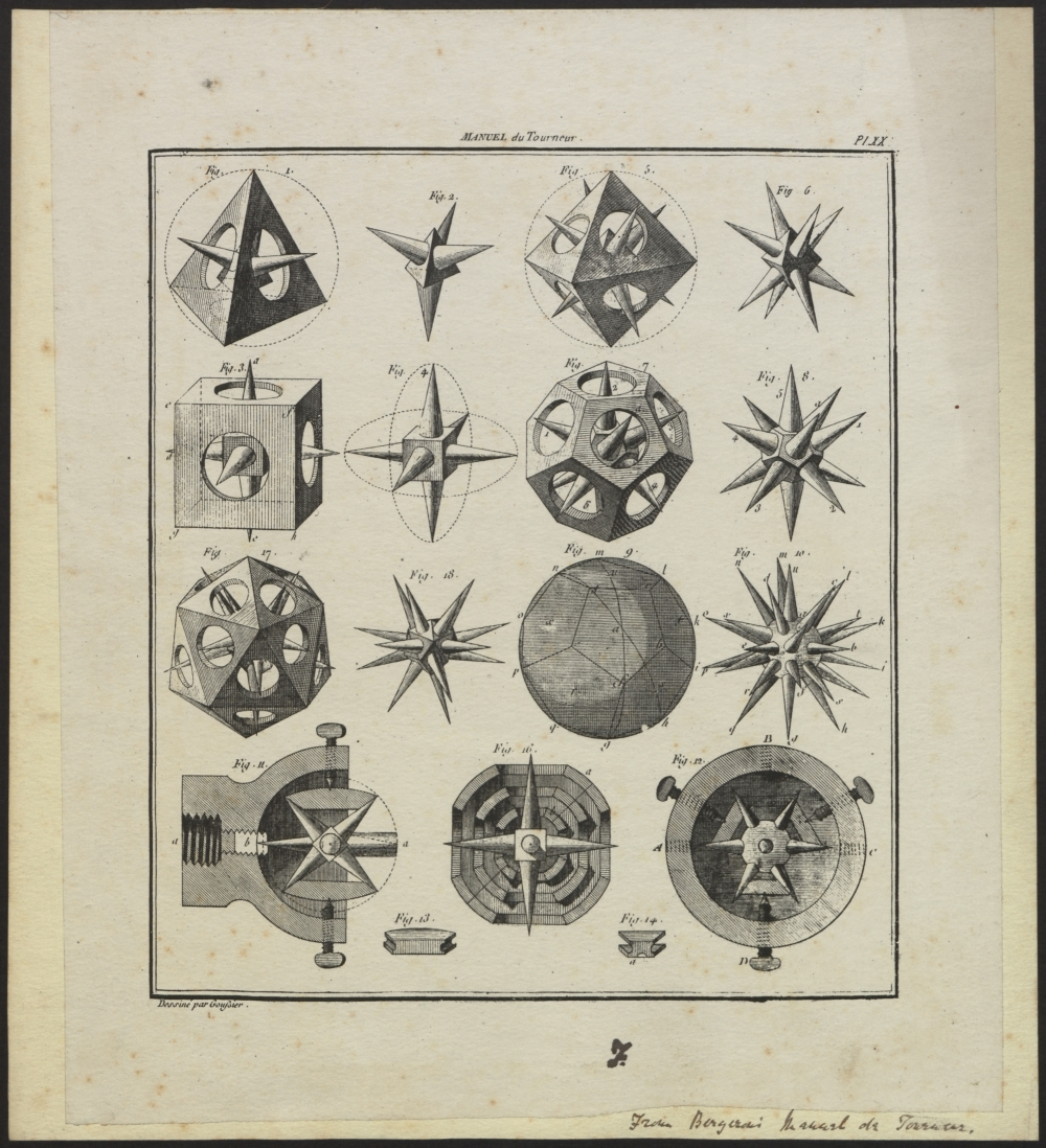 preview image for Print (Engraving) Examples of Ornamental Turning, From Bergeron's Manuel de Tourneur, France, 19th Century