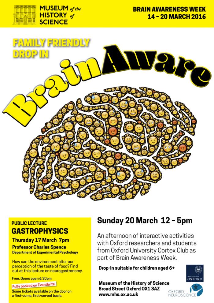 Brain Aware March 2016
