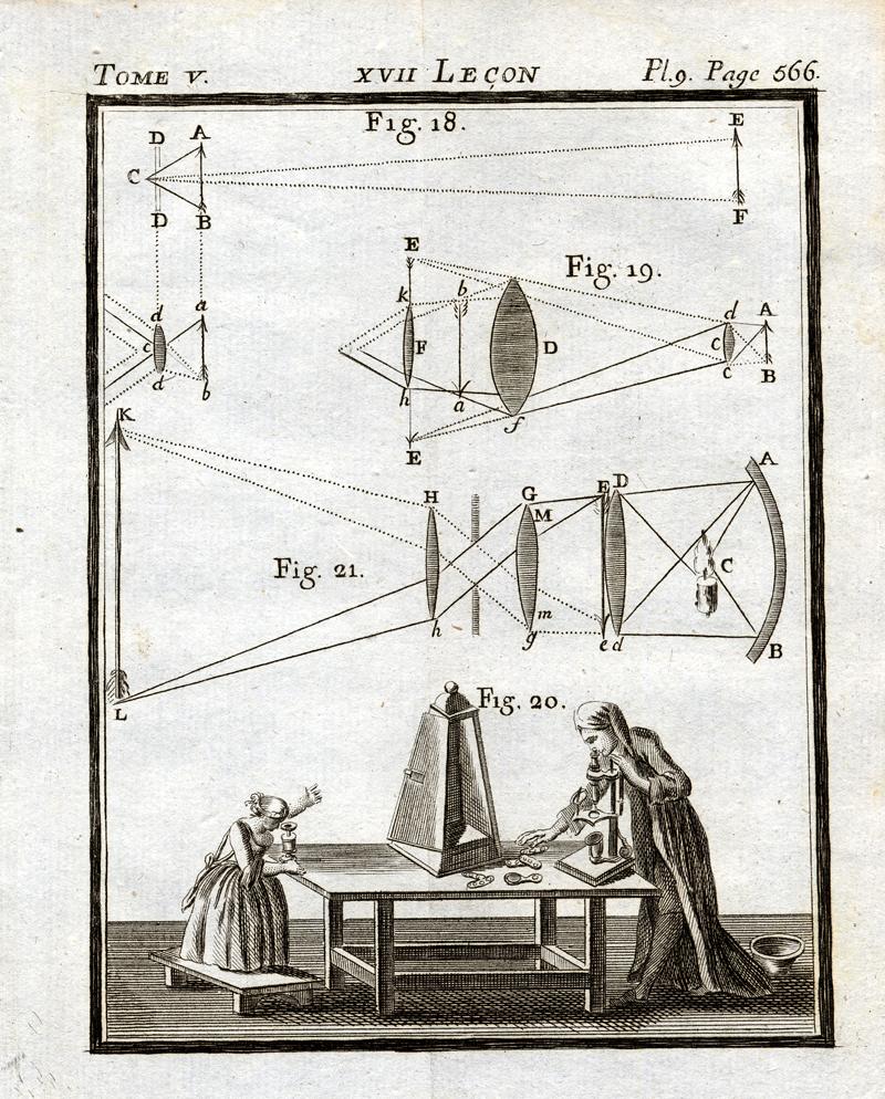 Jean Antoine Nollet: Leçons de Physique expérimentale, 1764, vol. 5