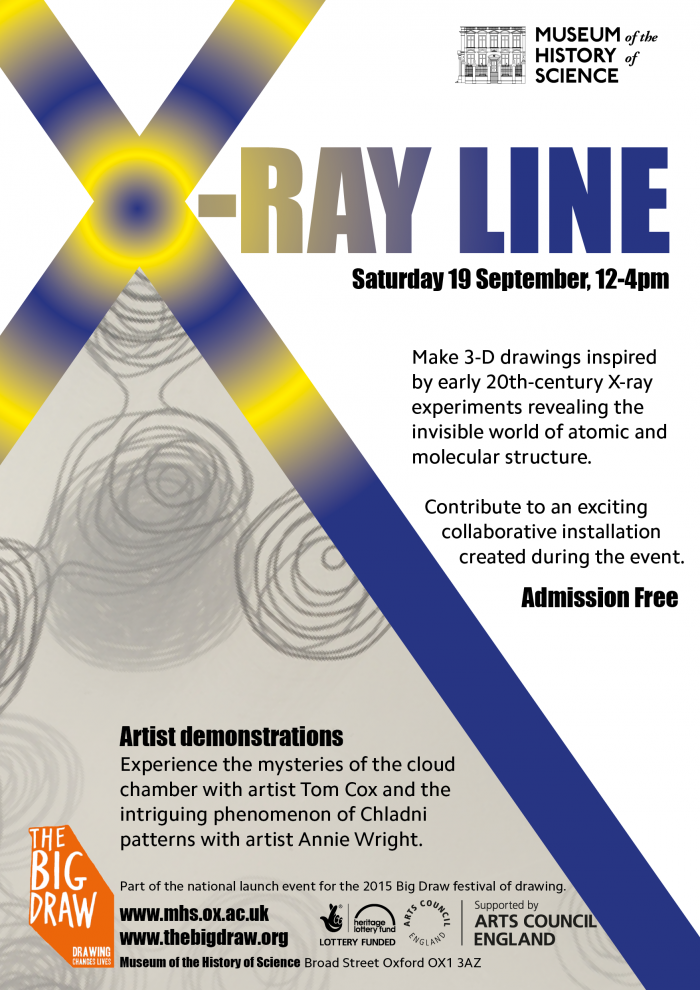 X Ray Line Drawing : The big draw ray line museum of history