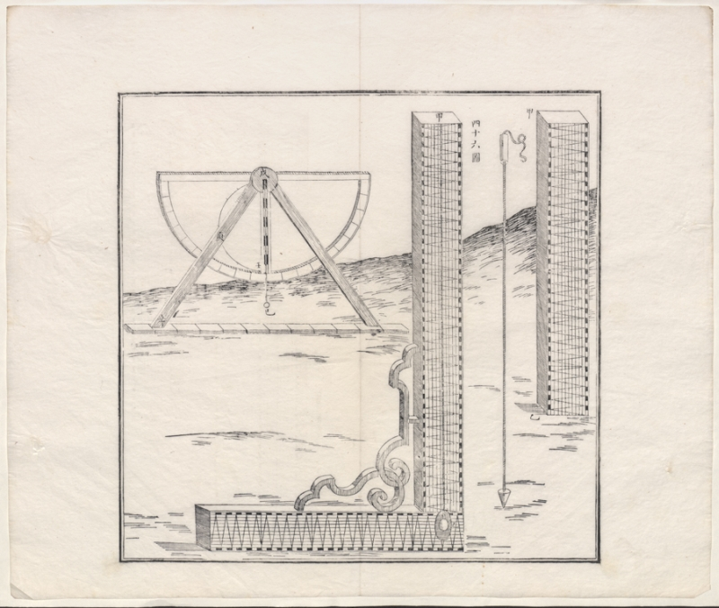 MHS | Heaven on Earth | Medium size image of A simple clinometer