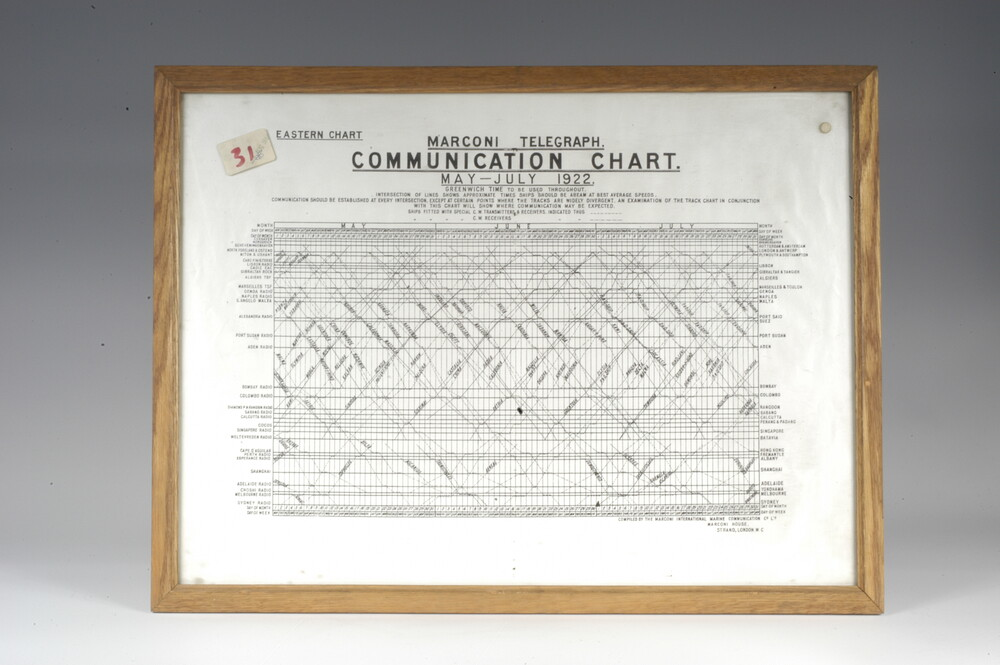 preview image for Framed Marconi Telegraph Communication Chart, by Marconi Company, London, c. 1922
