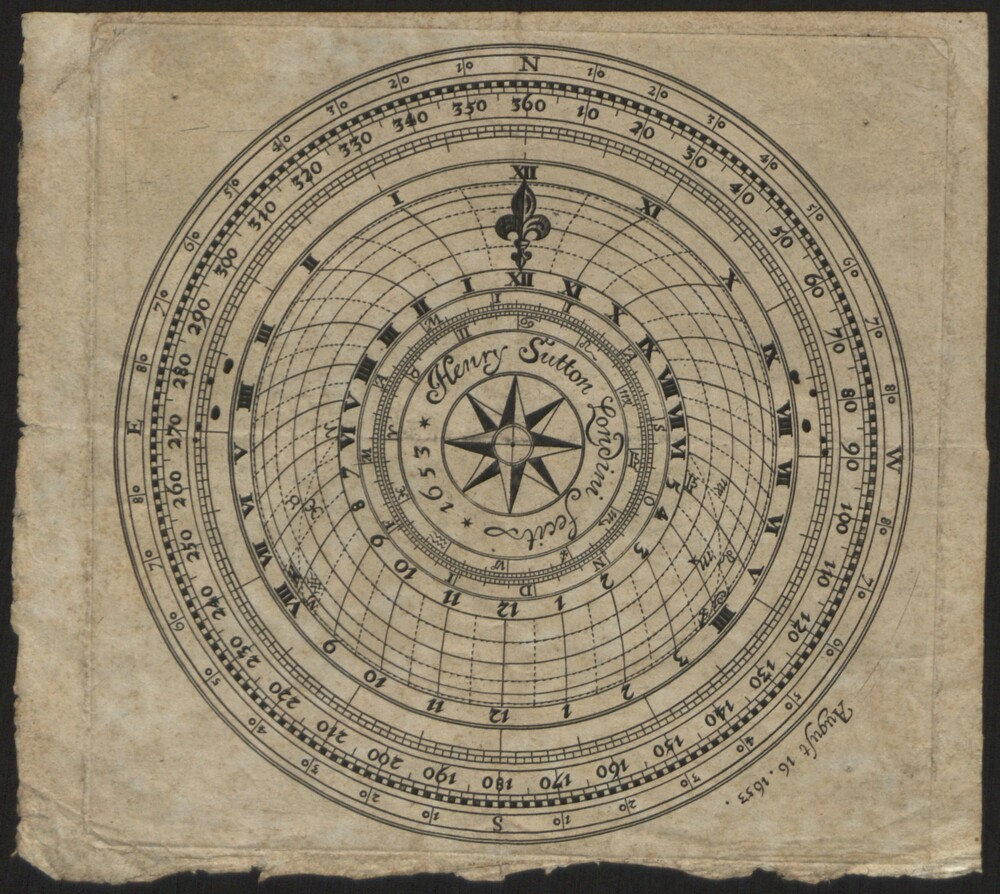 preview image for Print (Engraving) Uncropped Compass and Magnetic Azimuth Dial Card for a Circumferentor, by Henry Sutton, London, 1653