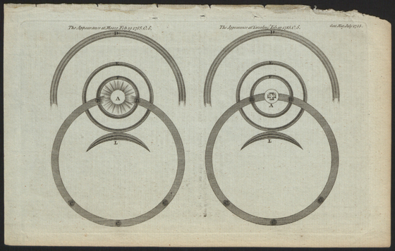 preview image for Print (Engraving) Diagram depicting Eclipse seen at Moscow and Yaroslav, Published in the Gentleman's Magazine, 1785