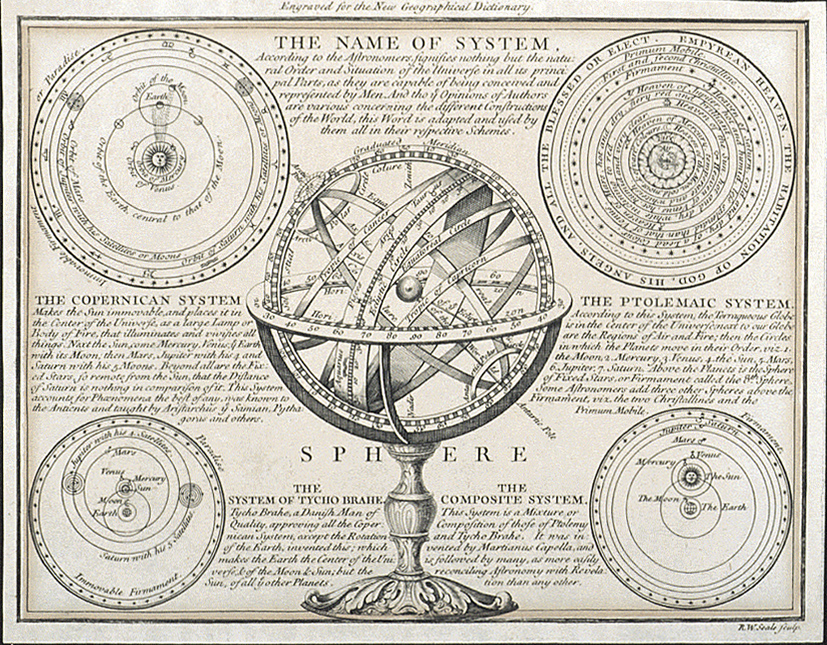 Print (Engraving) of Armillary Sphere and Planetary Systems, by