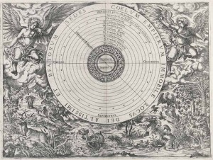 The earth-centred universe in a 16th-century engraving by Jost Amman.